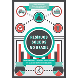 Residuos-solidos-no-Brasil